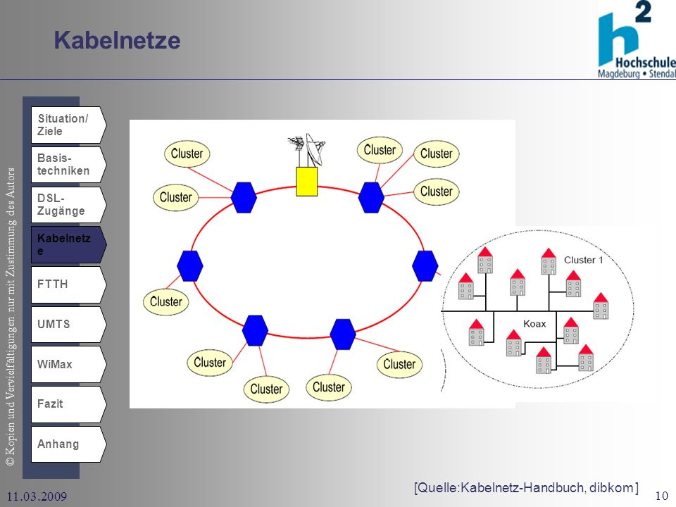 Kabelnetze 11.03.2009 [Quelle:Kabelnetz-Handbuch, dibkom ]
